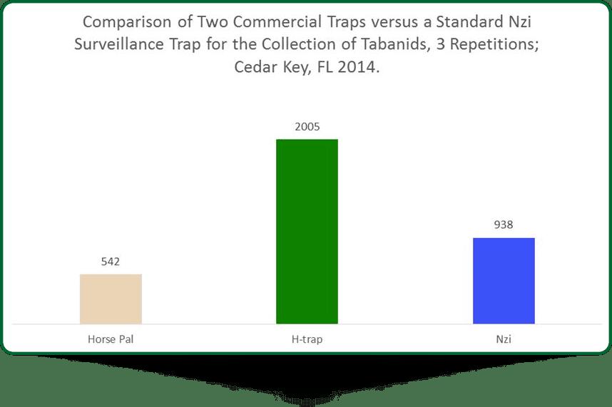 comparison-of-traps-2