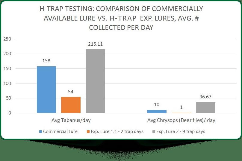 comparison-of-traps-6